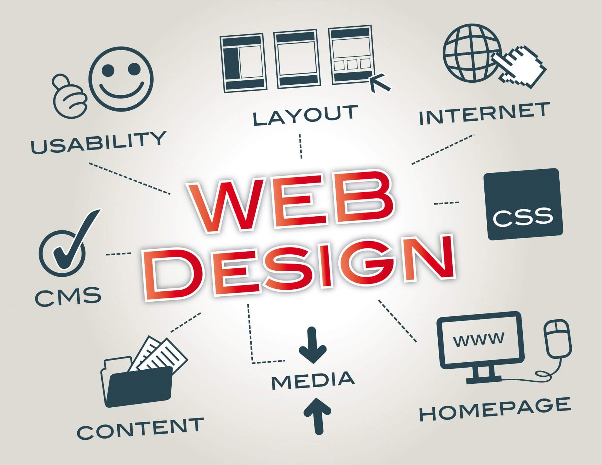 web designing company in chennai