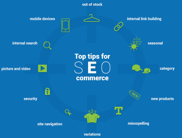 best-practices-in-ecommerce-seo